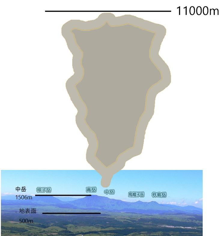 噴煙 11000m